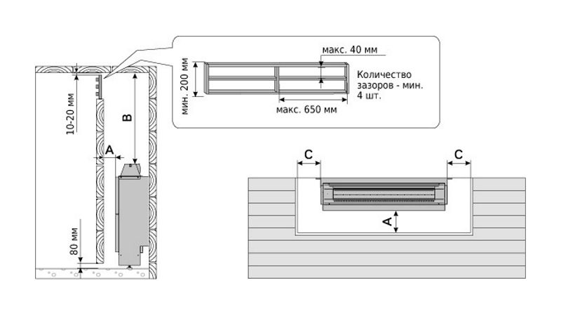 Схема установки Harvia Hidden Heater