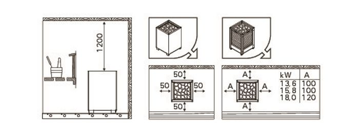 Схема установки Harvia Modulo