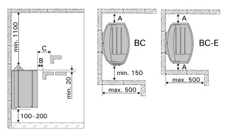 Схема установки Harvia Vega