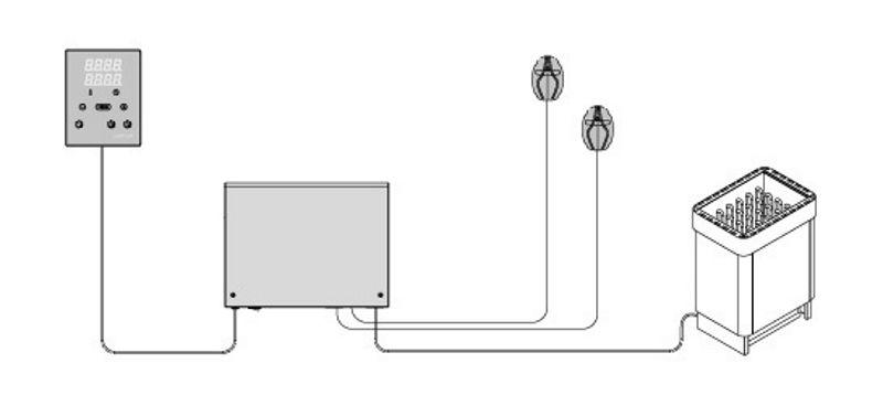 Схема подключения Harvia Xenio CX170