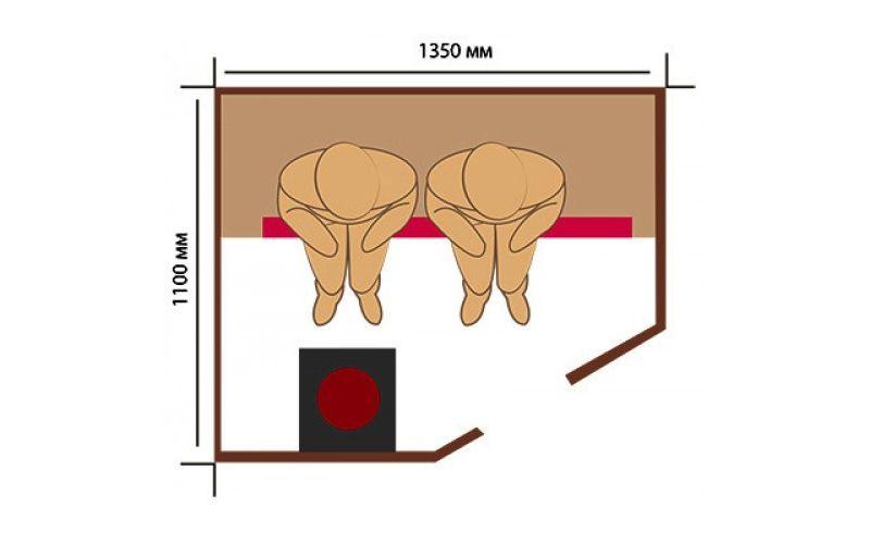 Финская сауна из кедра 2-местная угловая